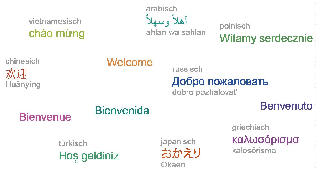 Willkommen-in-12-Sprachen